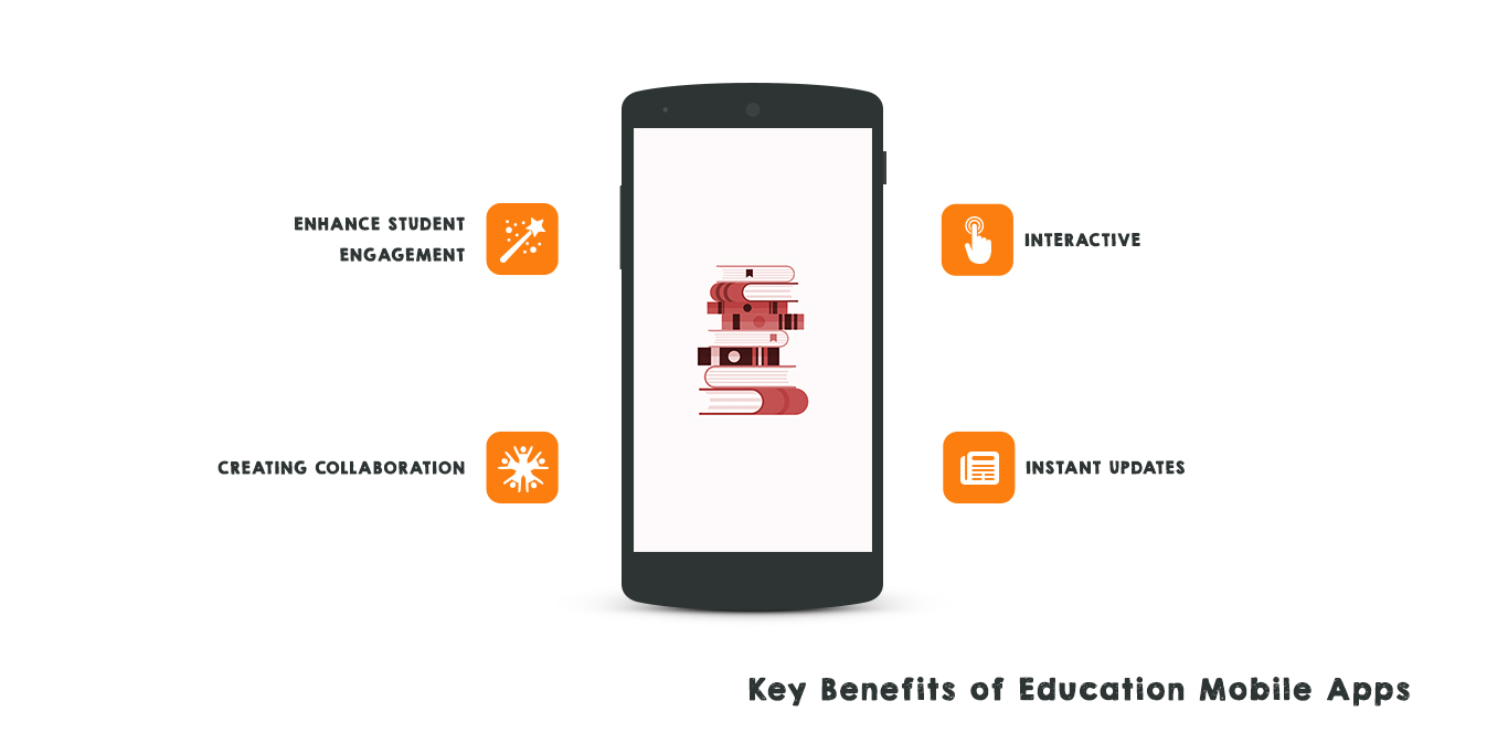 Key Benefits of Education Mobile Apps